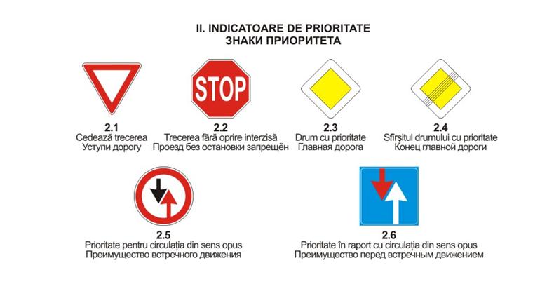 Знаки приоритета Молдова, Кишинев. Indicatoare de prioritate Moldova Chisinau