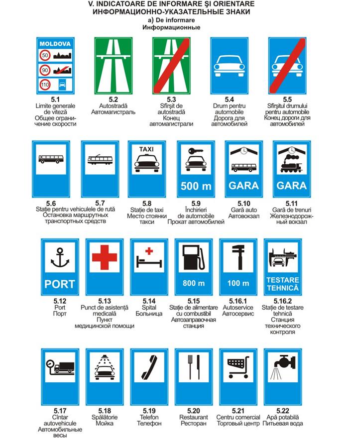 Indicatoare de informare şi orientare Информационно-указательные знаки
