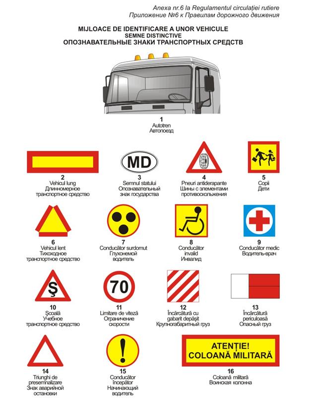 mijloace de identificare a unor vehicule. semne distinctive