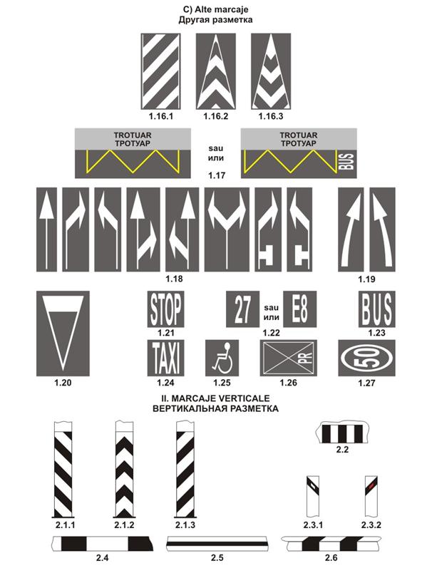 Marcaje transversale